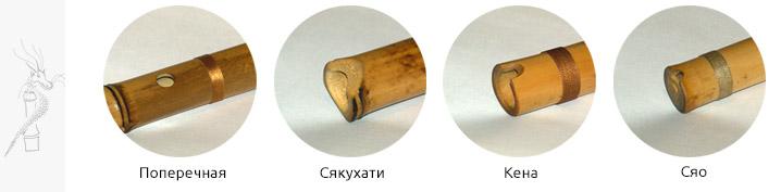 Флейта из бамбука своими руками чертежи 24